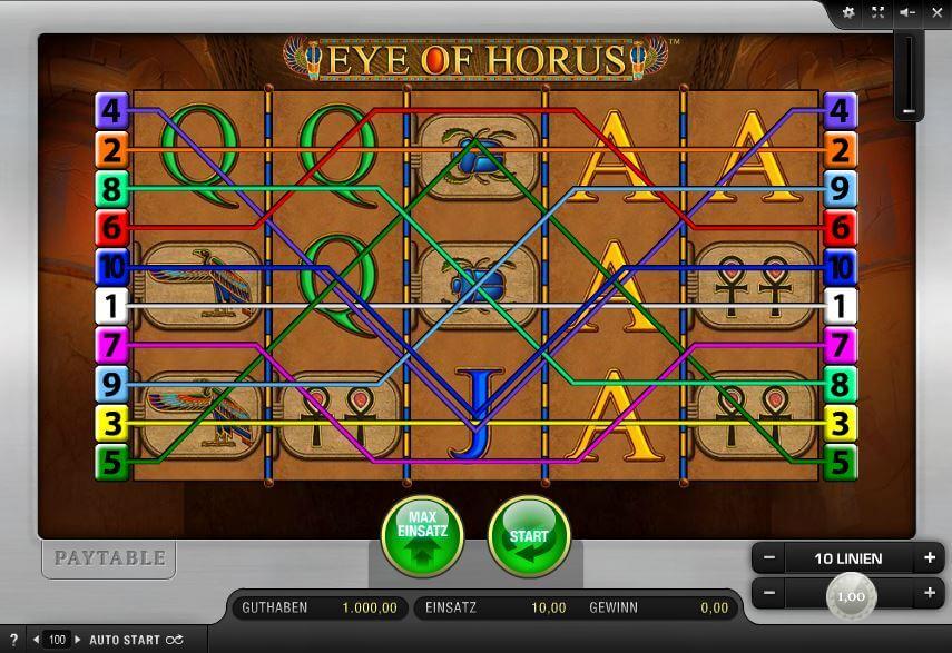 Eye Of Horus Tricks