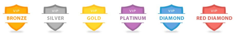 Playmillion Casino VIP